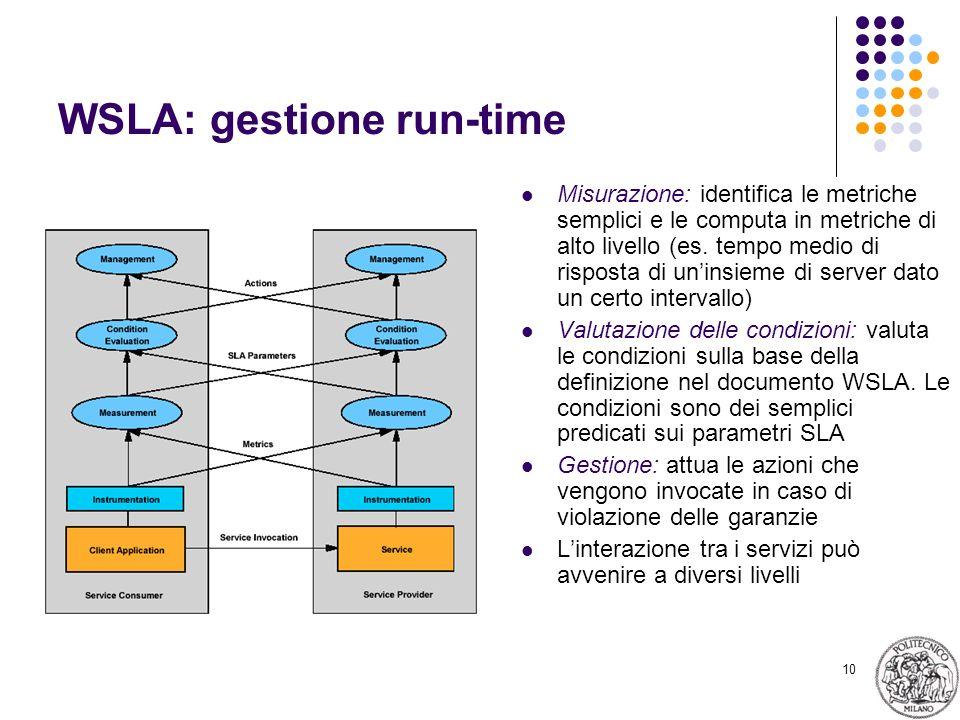 10 WSLA: gestione run-time Misurazione: identifica le metriche semplici e le computa in metriche di alto livello (es.
