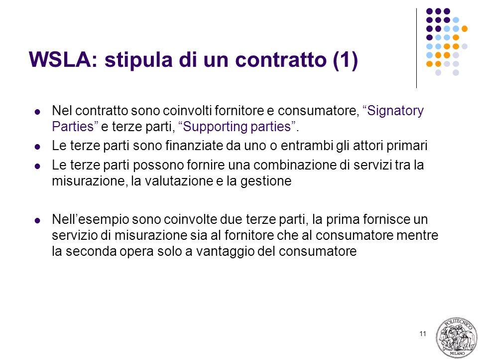 11 WSLA: stipula di un contratto (1) Nel contratto sono coinvolti fornitore e consumatore, Signatory Parties e terze parti, Supporting parties.