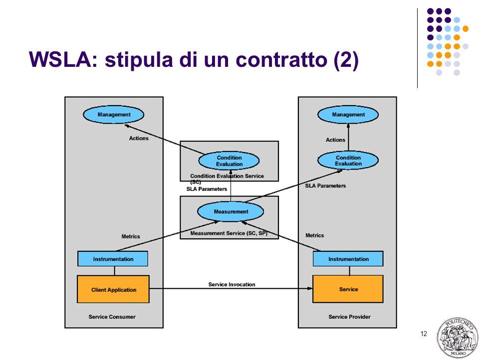 12 WSLA: stipula di un contratto (2)