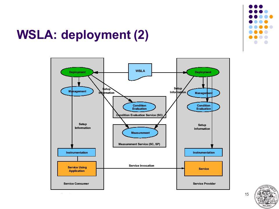 15 WSLA: deployment (2)
