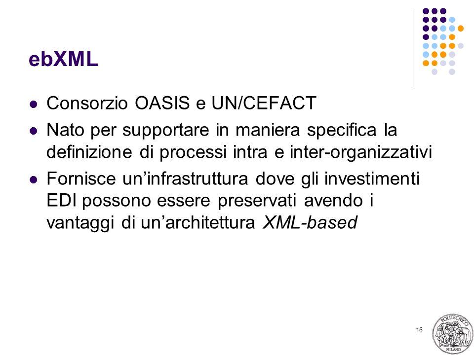 16 ebXML Consorzio OASIS e UN/CEFACT Nato per supportare in maniera specifica la definizione di processi intra e inter-organizzativi Fornisce uninfrastruttura dove gli investimenti EDI possono essere preservati avendo i vantaggi di unarchitettura XML-based