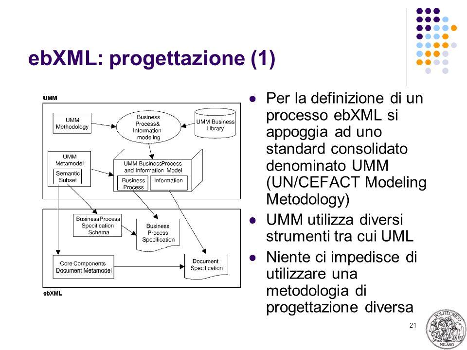 21 ebXML: progettazione (1) Per la definizione di un processo ebXML si appoggia ad uno standard consolidato denominato UMM (UN/CEFACT Modeling Metodology) UMM utilizza diversi strumenti tra cui UML Niente ci impedisce di utilizzare una metodologia di progettazione diversa