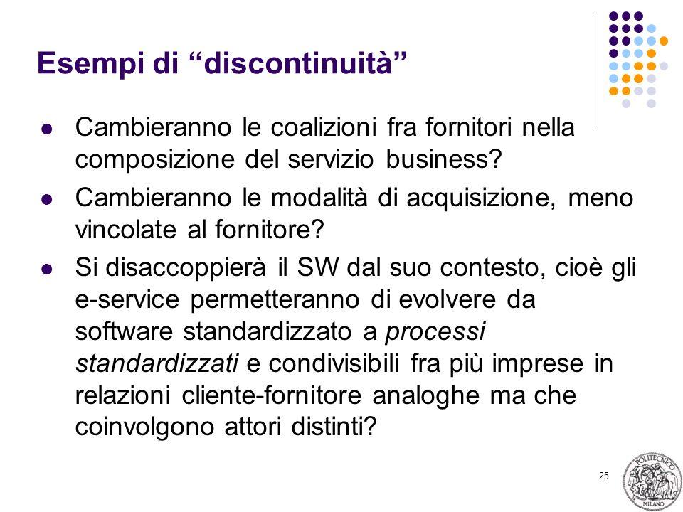 25 Esempi di discontinuità Cambieranno le coalizioni fra fornitori nella composizione del servizio business.