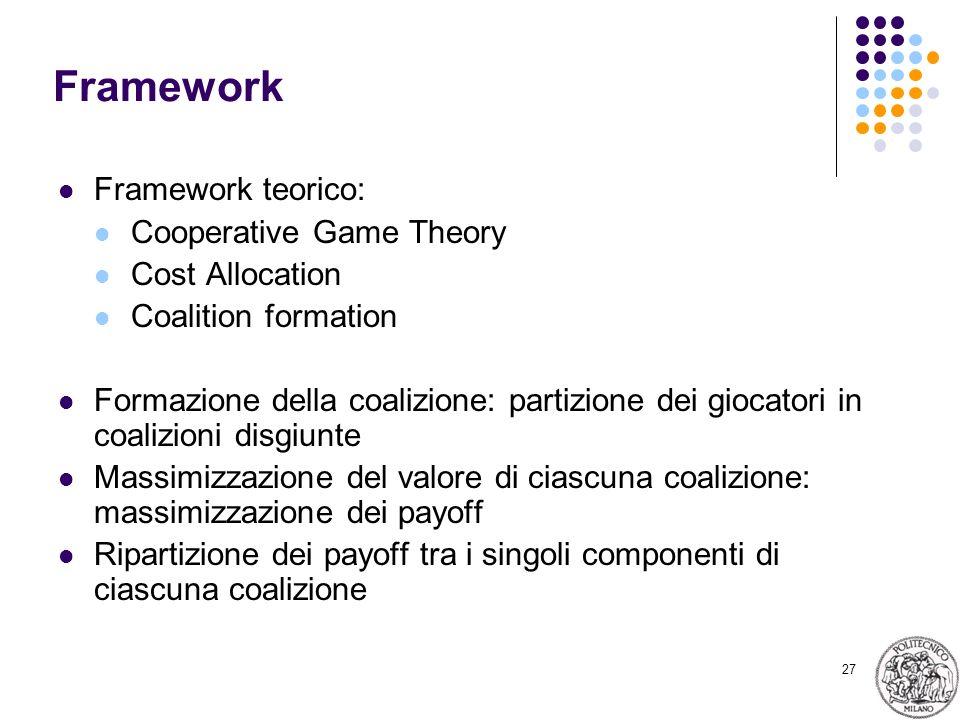 27 Framework Framework teorico: Cooperative Game Theory Cost Allocation Coalition formation Formazione della coalizione: partizione dei giocatori in coalizioni disgiunte Massimizzazione del valore di ciascuna coalizione: massimizzazione dei payoff Ripartizione dei payoff tra i singoli componenti di ciascuna coalizione