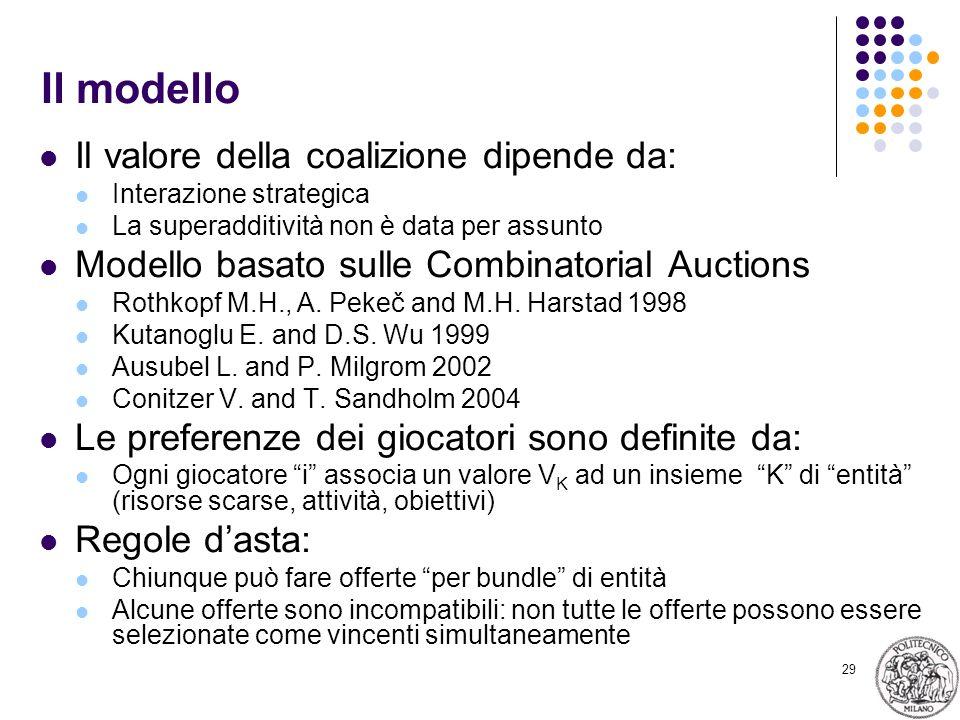 29 Il modello Il valore della coalizione dipende da: Interazione strategica La superadditività non è data per assunto Modello basato sulle Combinatorial Auctions Rothkopf M.H., A.