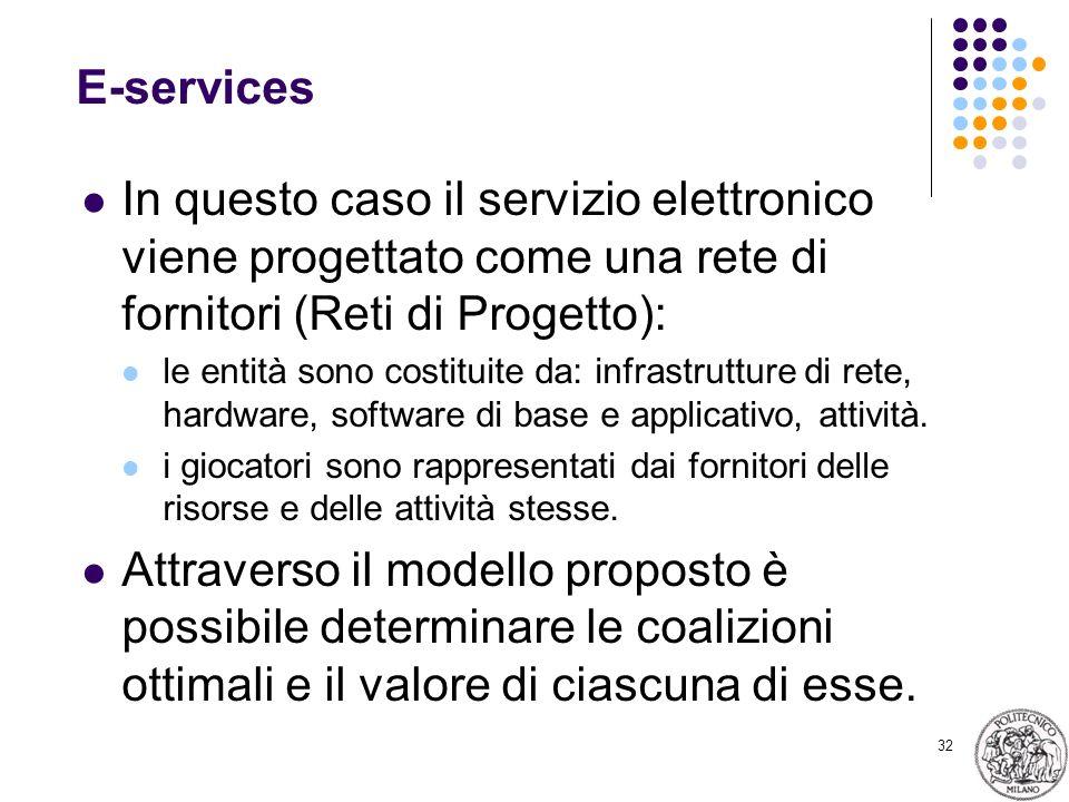 32 E-services In questo caso il servizio elettronico viene progettato come una rete di fornitori (Reti di Progetto): le entità sono costituite da: infrastrutture di rete, hardware, software di base e applicativo, attività.