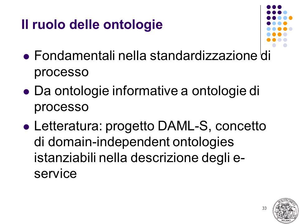 33 Il ruolo delle ontologie Fondamentali nella standardizzazione di processo Da ontologie informative a ontologie di processo Letteratura: progetto DAML-S, concetto di domain-independent ontologies istanziabili nella descrizione degli e- service