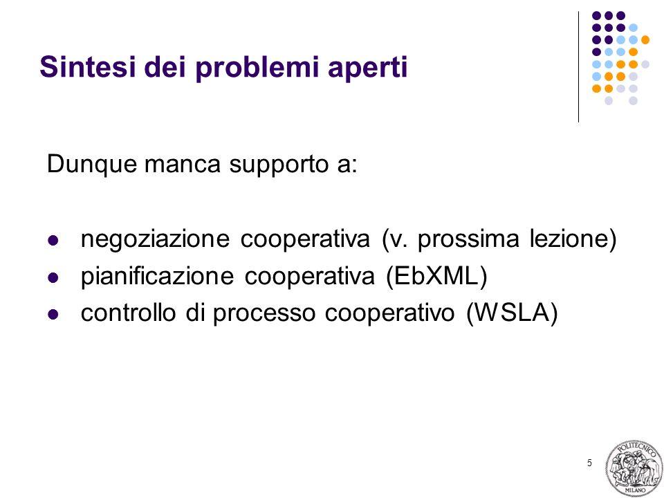 5 Sintesi dei problemi aperti Dunque manca supporto a: negoziazione cooperativa (v.