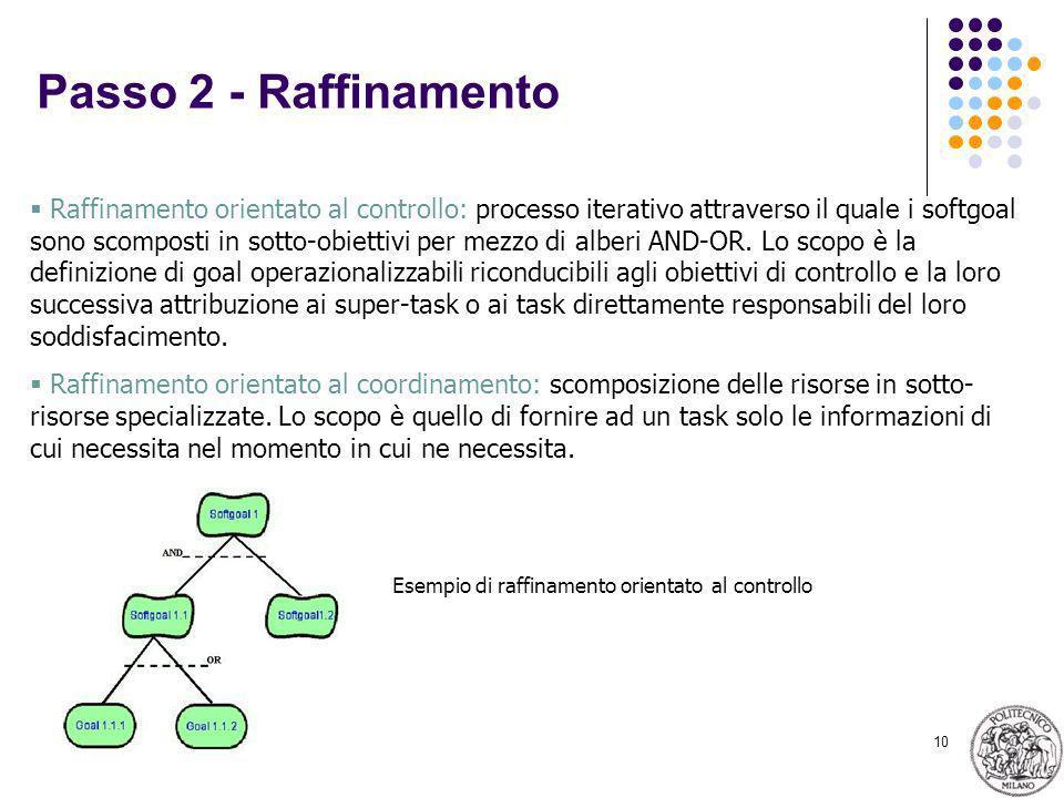 10 Passo 2 - Raffinamento Raffinamento orientato al controllo: processo iterativo attraverso il quale i softgoal sono scomposti in sotto-obiettivi per mezzo di alberi AND-OR.