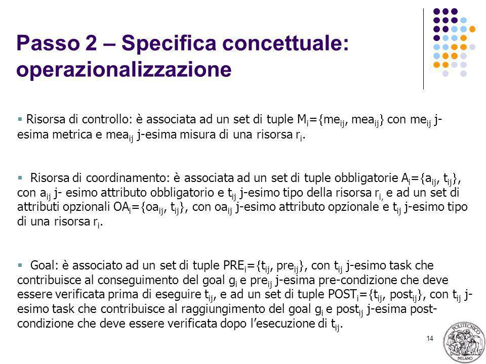 14 Passo 2 – Specifica concettuale: operazionalizzazione Risorsa di controllo: è associata ad un set di tuple M i = me ij, mea ij con me ij j- esima metrica e mea ij j-esima misura di una risorsa r i.