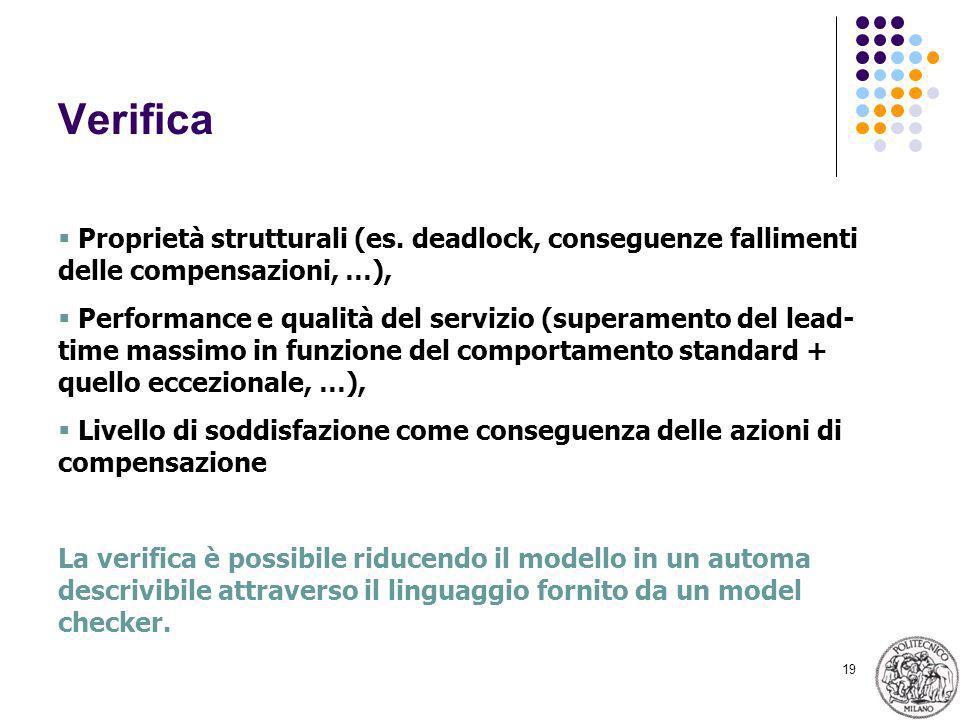 19 Verifica Proprietà strutturali (es. deadlock, conseguenze fallimenti delle compensazioni, …), Performance e qualità del servizio (superamento del l