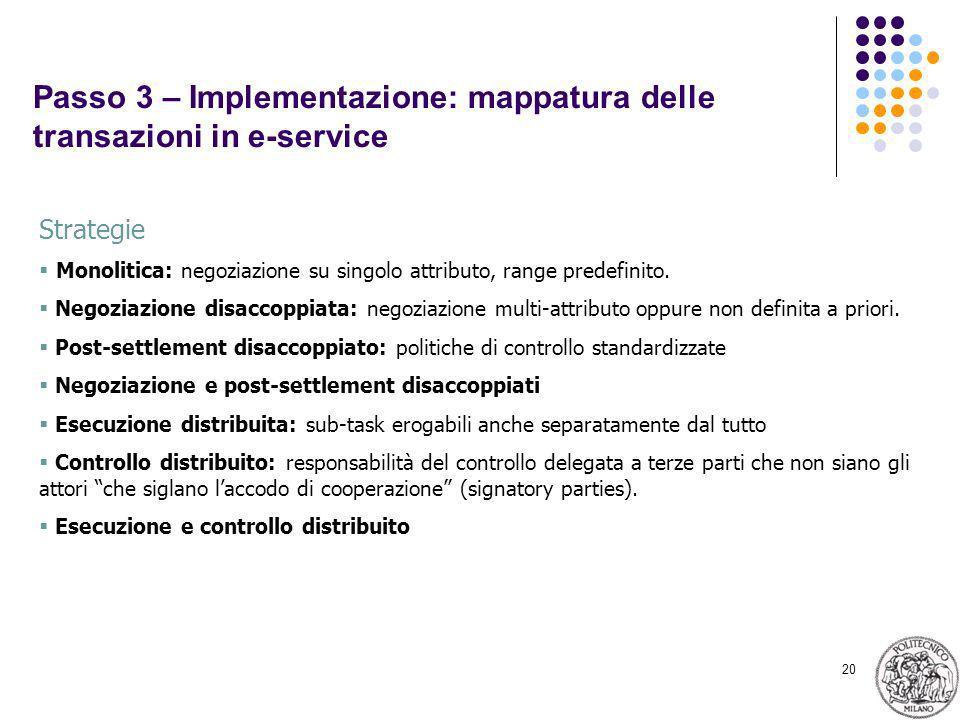 20 Passo 3 – Implementazione: mappatura delle transazioni in e-service Strategie Monolitica: negoziazione su singolo attributo, range predefinito. Neg