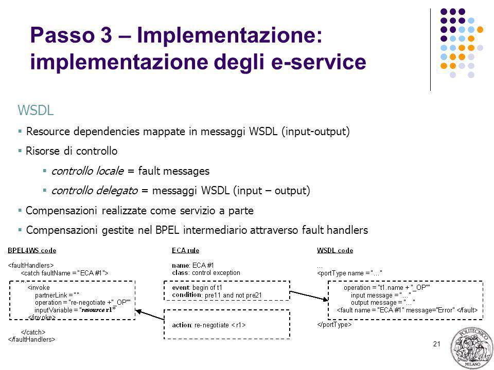 21 Passo 3 – Implementazione: implementazione degli e-service WSDL Resource dependencies mappate in messaggi WSDL (input-output) Risorse di controllo