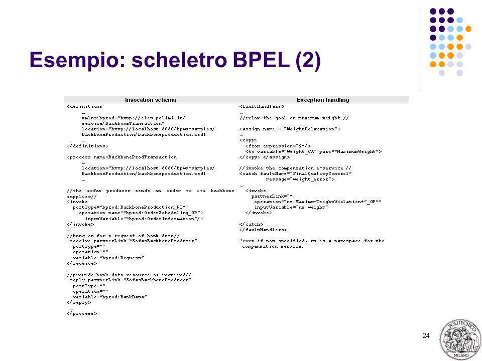 24 Esempio: scheletro BPEL (2)
