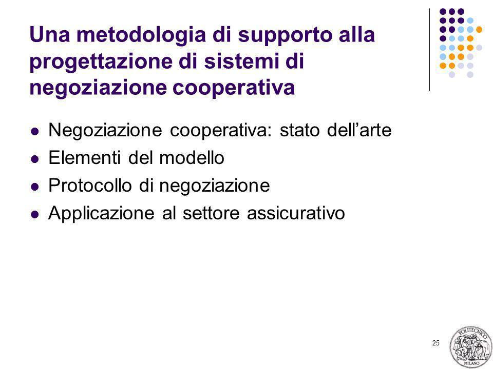 25 Una metodologia di supporto alla progettazione di sistemi di negoziazione cooperativa Negoziazione cooperativa: stato dellarte Elementi del modello Protocollo di negoziazione Applicazione al settore assicurativo