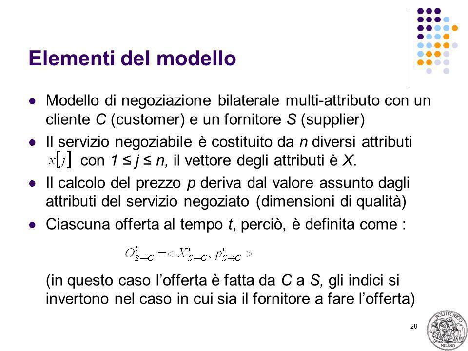 28 Elementi del modello Modello di negoziazione bilaterale multi-attributo con un cliente C (customer) e un fornitore S (supplier) Il servizio negoziabile è costituito da n diversi attributi con 1 j n, il vettore degli attributi è X.