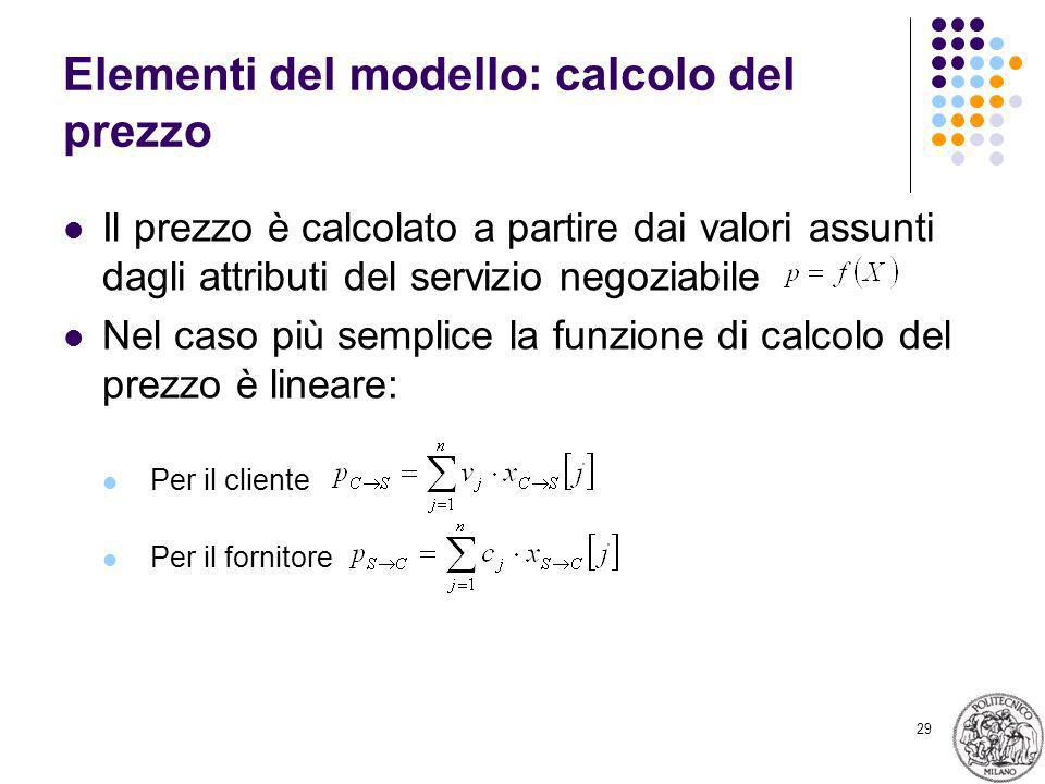 29 Elementi del modello: calcolo del prezzo Il prezzo è calcolato a partire dai valori assunti dagli attributi del servizio negoziabile Nel caso più semplice la funzione di calcolo del prezzo è lineare: Per il cliente Per il fornitore