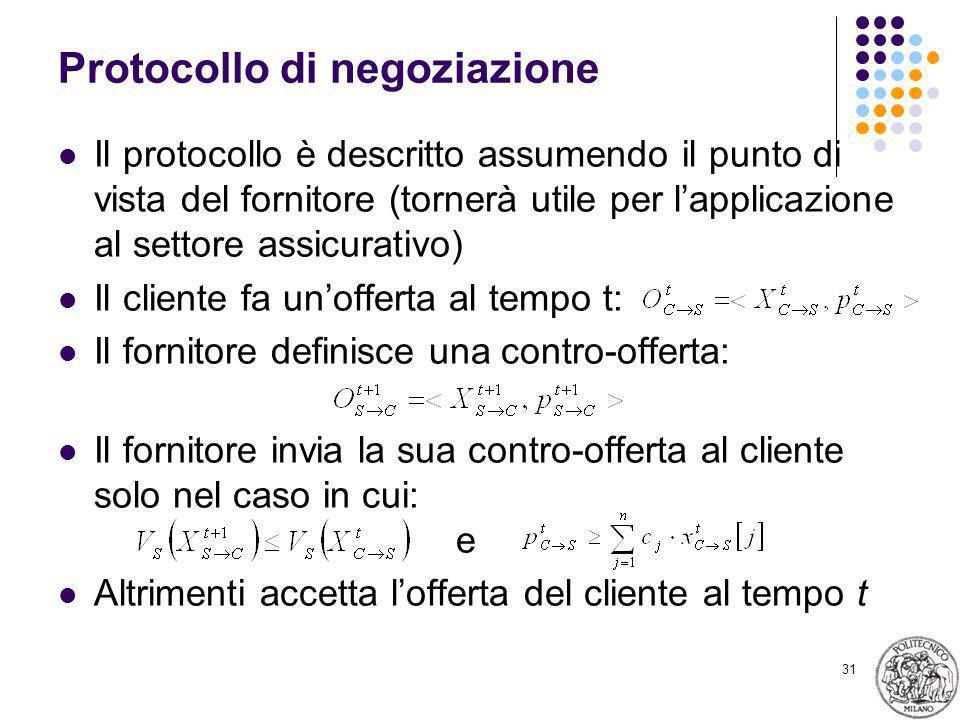 31 Protocollo di negoziazione Il protocollo è descritto assumendo il punto di vista del fornitore (tornerà utile per lapplicazione al settore assicura