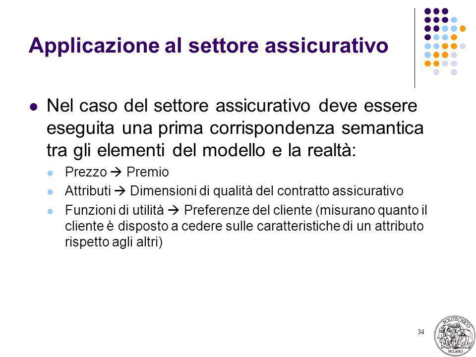 34 Applicazione al settore assicurativo Nel caso del settore assicurativo deve essere eseguita una prima corrispondenza semantica tra gli elementi del