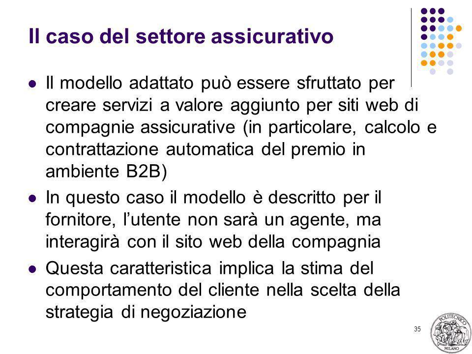 35 Il caso del settore assicurativo Il modello adattato può essere sfruttato per creare servizi a valore aggiunto per siti web di compagnie assicurati