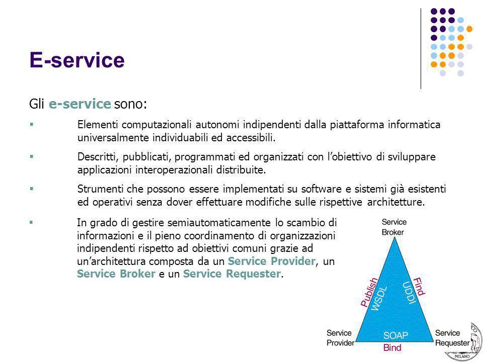5 E-service Gli e-service sono: Elementi computazionali autonomi indipendenti dalla piattaforma informatica universalmente individuabili ed accessibili.
