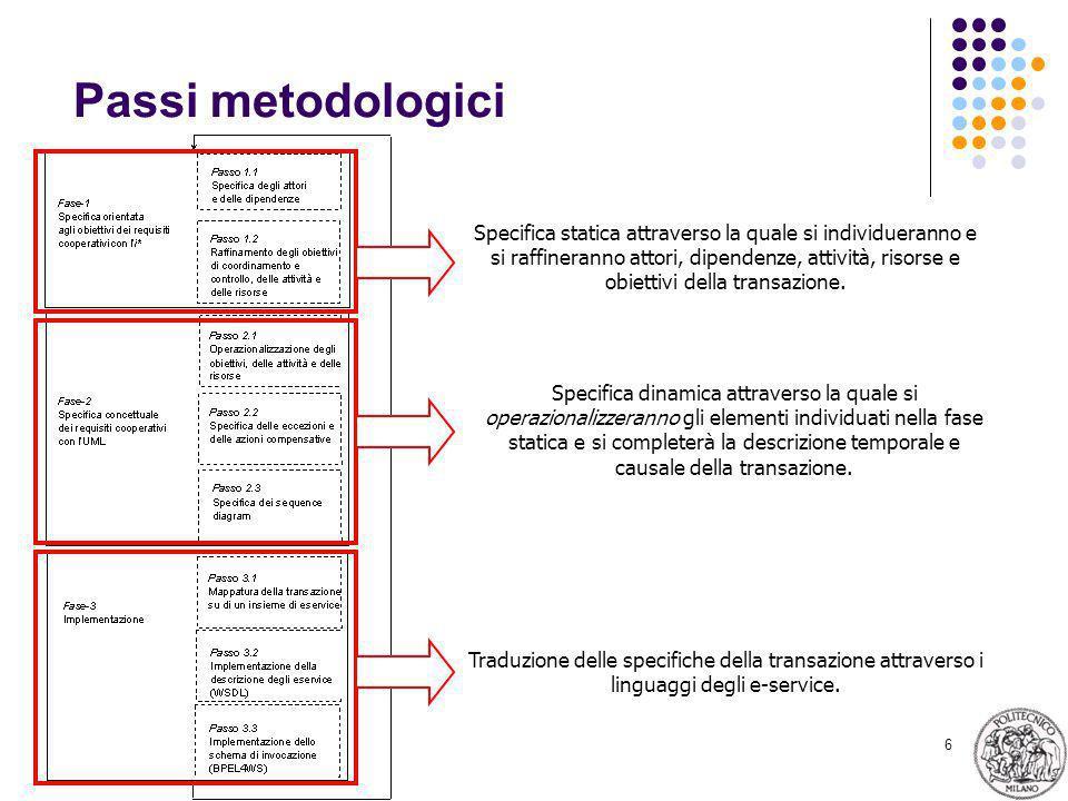 6 Passi metodologici Specifica statica attraverso la quale si individueranno e si raffineranno attori, dipendenze, attività, risorse e obiettivi della transazione.