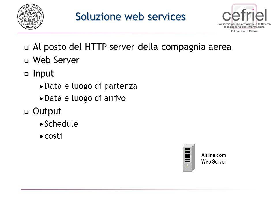 Soluzione web services Fornire allutente un servizio Web Input: Intervallo di arrivo, partenza Categoria di albergo (tipo di stanza etc. etc.) Output