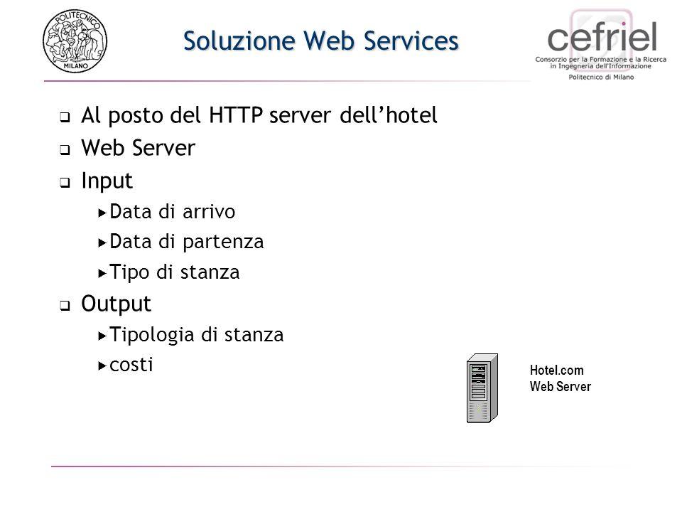 Soluzione web services Al posto del HTTP server della compagnia aerea Web Server Input Data e luogo di partenza Data e luogo di arrivo Output Schedule
