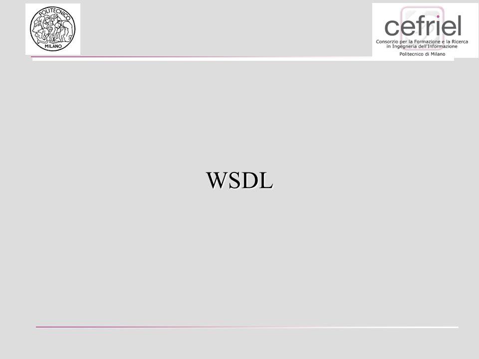 Ingredienti Descrizione servizi (WSDL) Archivio servizi (registry, UDDI) Meccanismi di invocazione (SOAP)