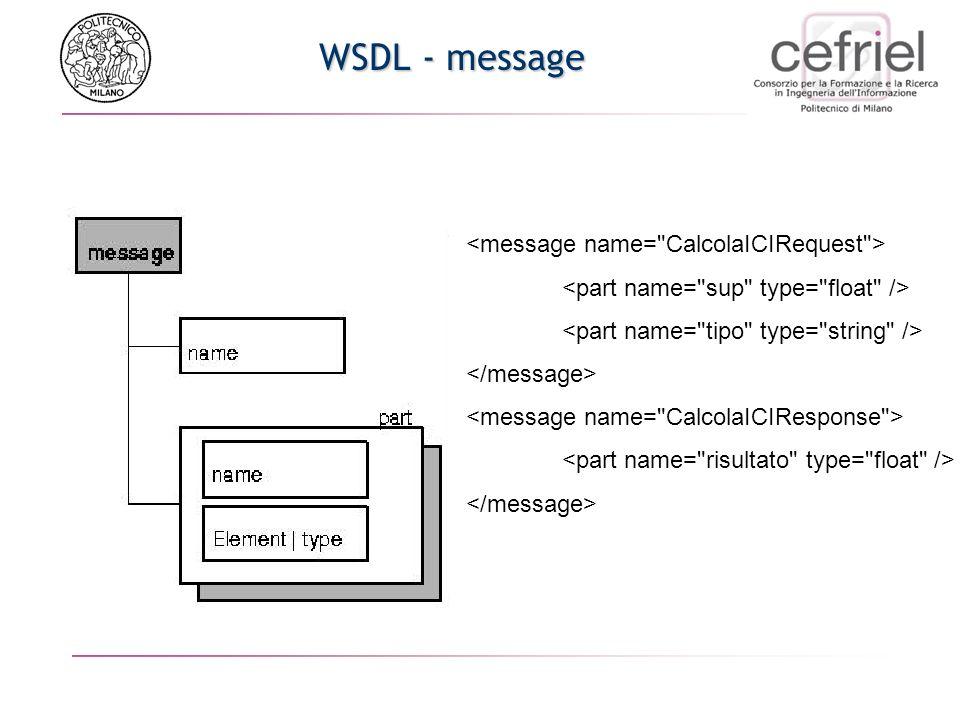WSDL WSDL propone una struttura in cui: lentità types permette di definire un tipo di dato utilizzato nel resto della descrizione; lentità message i m