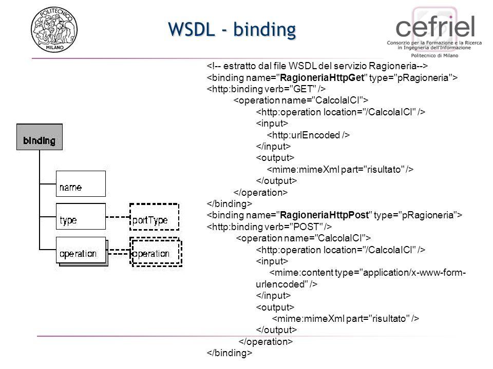 WSDL portType e operation