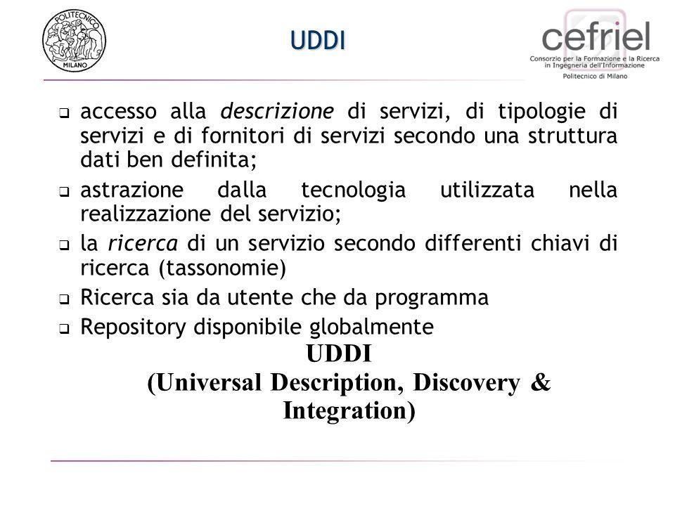 Repositories e registries systems storing and managing e-Service specifications e-service providers Alcune iniziative UDDI