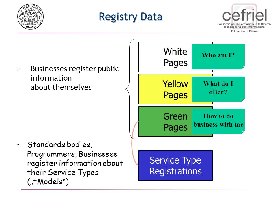 How UDDI Works UDDI Marketplaces, search engines, and business apps query the registry to discover services at other companies 3.3. Service Type Regis