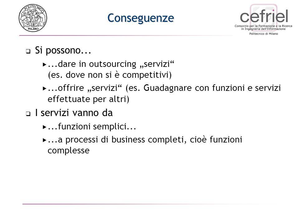 Conseguenze Si possono......dare in outsourcing servizi (es.