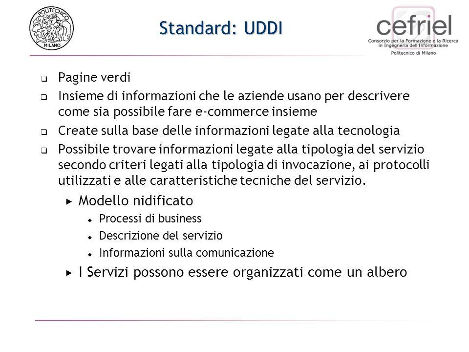 Standard: UDDI Registro pagine gialle Categorie di Business 3 tassonomie standard nella versione 1.0 Industria: Prodotti/servizi Localizazione geograf