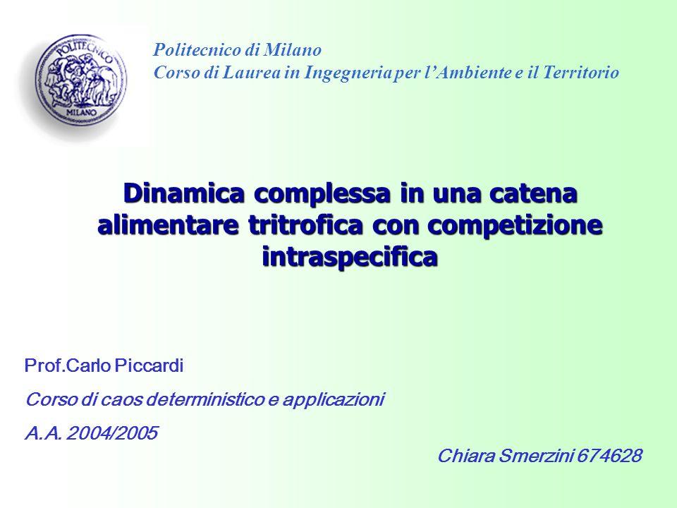 Dinamica complessa in una catena alimentare tritrofica con competizione intraspecifica Politecnico di Milano Corso di Laurea in Ingegneria per lAmbien