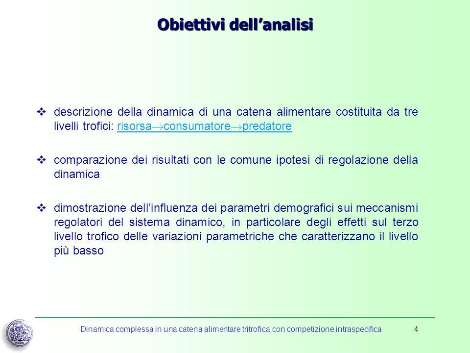 Dinamica complessa in una catena alimentare tritrofica con competizione intraspecifica4 Obiettivi dellanalisi descrizione della dinamica di una catena