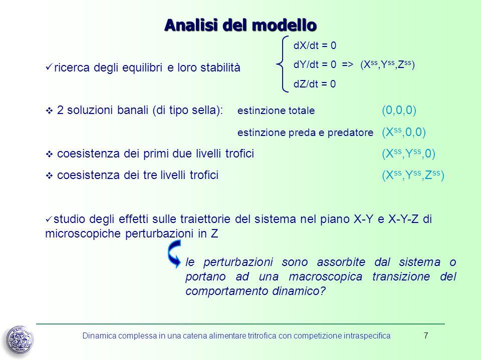 Dinamica complessa in una catena alimentare tritrofica con competizione intraspecifica7 Analisi del modello ricerca degli equilibri e loro stabilità s