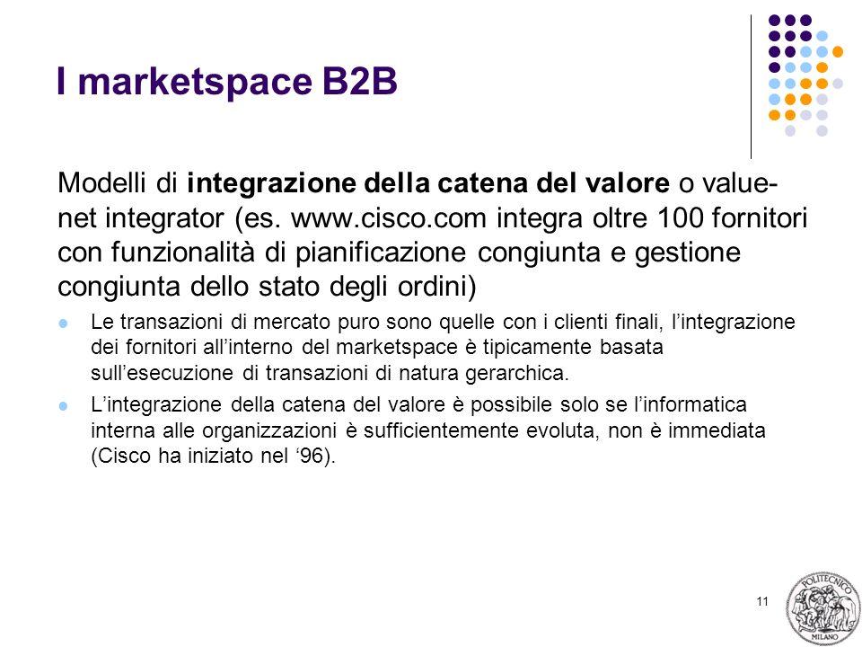 11 I marketspace B2B Modelli di integrazione della catena del valore o value- net integrator (es. www.cisco.com integra oltre 100 fornitori con funzio