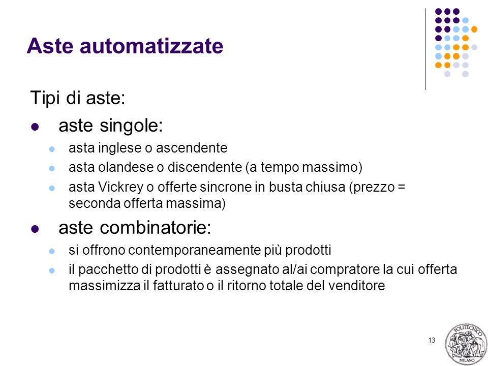 13 Aste automatizzate Tipi di aste: aste singole: asta inglese o ascendente asta olandese o discendente (a tempo massimo) asta Vickrey o offerte sincr
