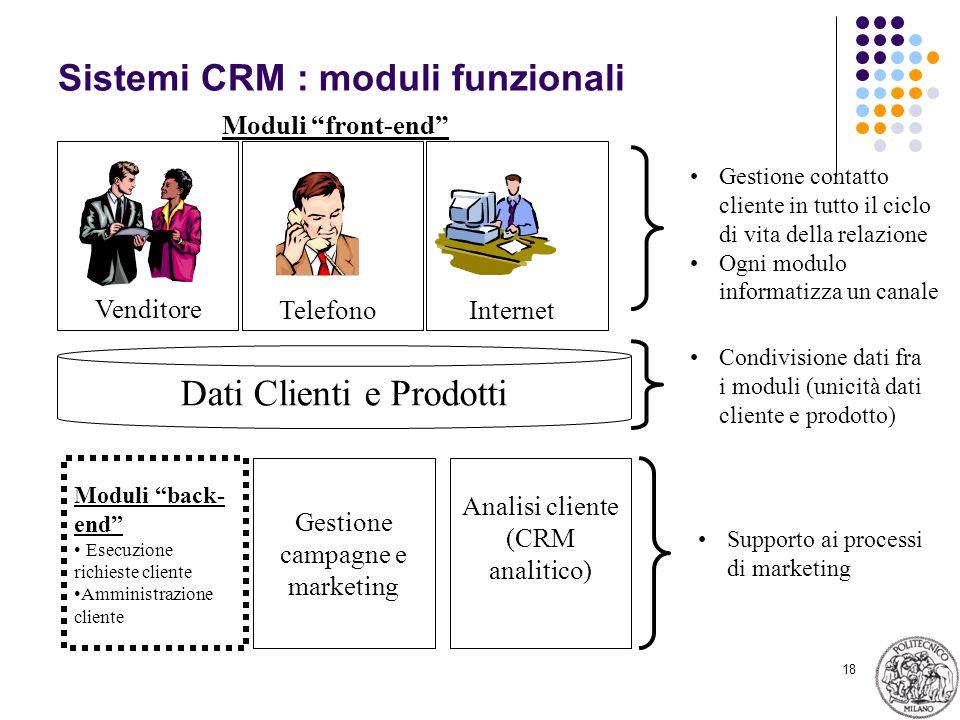 18 Sistemi CRM : moduli funzionali Venditore TelefonoInternet Dati Clienti e Prodotti Analisi cliente (CRM analitico) Moduli back- end Esecuzione rich