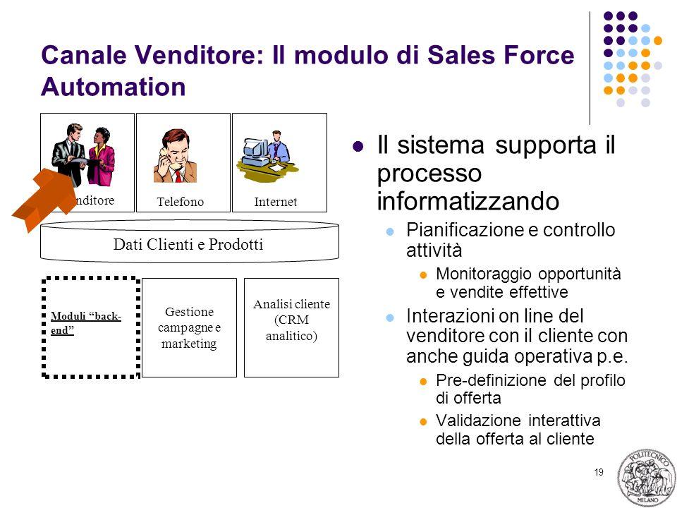 19 Canale Venditore: Il modulo di Sales Force Automation Il sistema supporta il processo informatizzando Pianificazione e controllo attività Monitorag