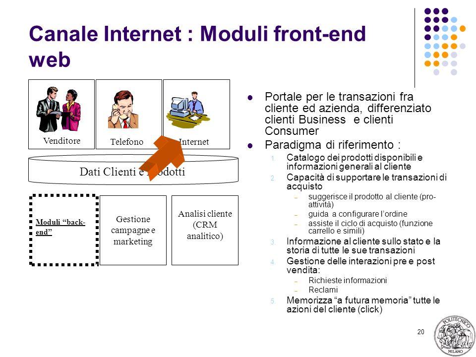 20 Canale Internet : Moduli front-end web Portale per le transazioni fra cliente ed azienda, differenziato clienti Business e clienti Consumer Paradig