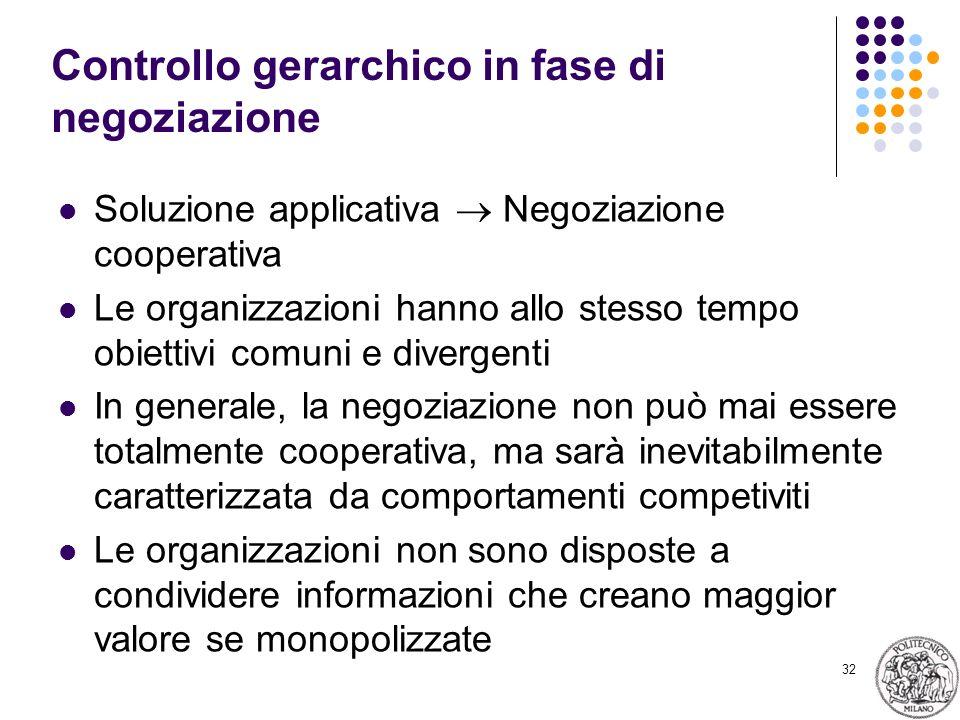 32 Controllo gerarchico in fase di negoziazione Soluzione applicativa Negoziazione cooperativa Le organizzazioni hanno allo stesso tempo obiettivi com