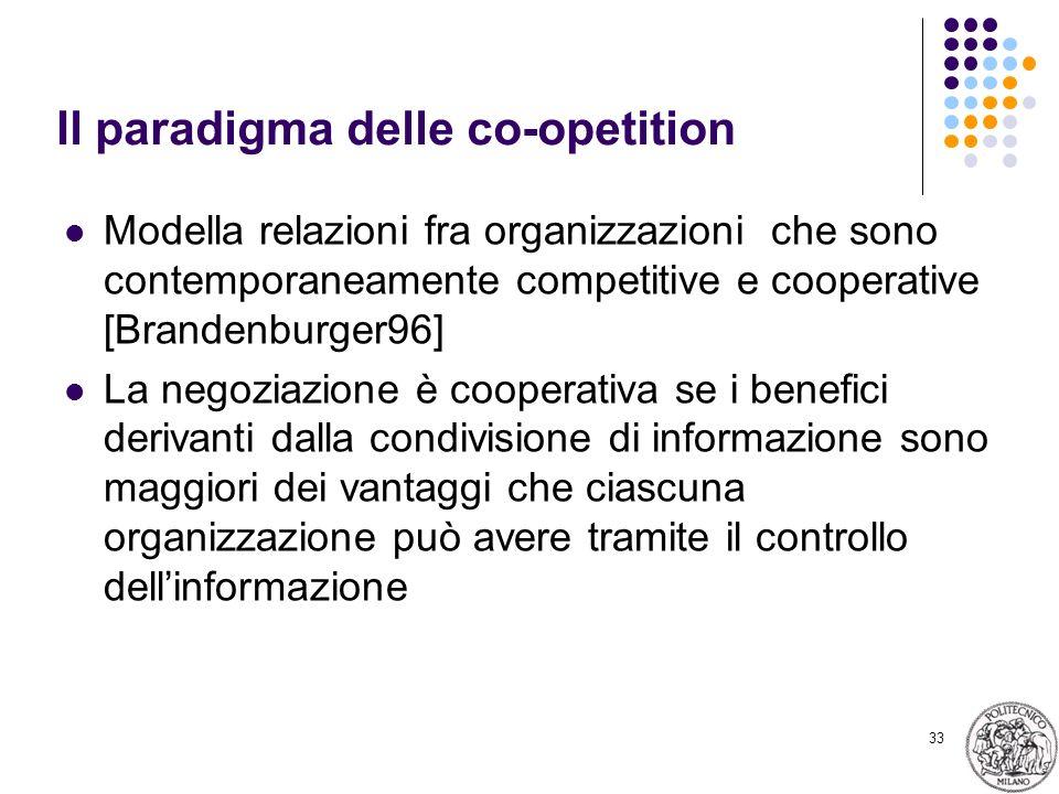 33 Il paradigma delle co-opetition Modella relazioni fra organizzazioni che sono contemporaneamente competitive e cooperative [Brandenburger96] La neg