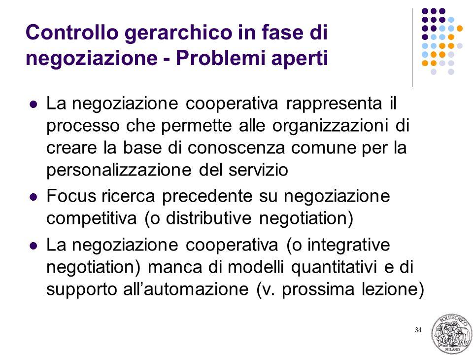 34 Controllo gerarchico in fase di negoziazione - Problemi aperti La negoziazione cooperativa rappresenta il processo che permette alle organizzazioni