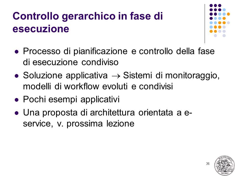 36 Controllo gerarchico in fase di esecuzione Processo di pianificazione e controllo della fase di esecuzione condiviso Soluzione applicativa Sistemi