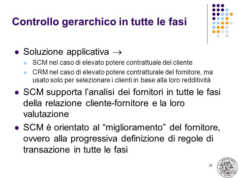 38 Controllo gerarchico in tutte le fasi Soluzione applicativa SCM nel caso di elevato potere contrattuale del cliente CRM nel caso di elevato potere
