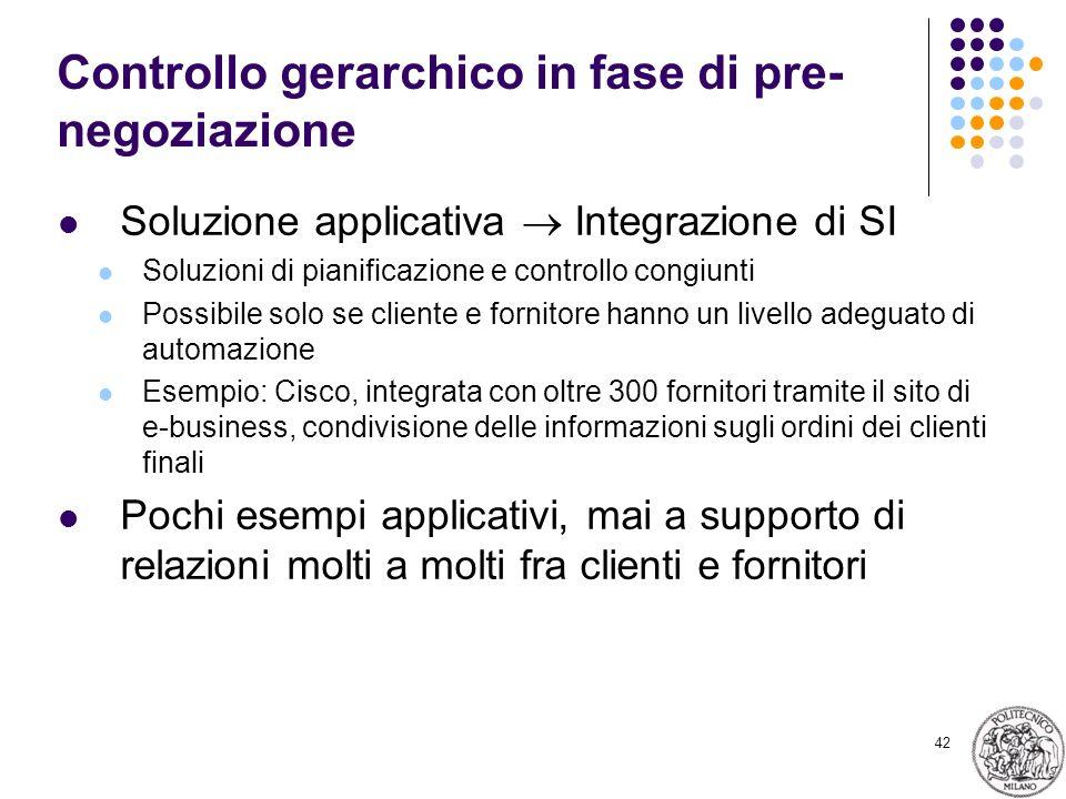 42 Controllo gerarchico in fase di pre- negoziazione Soluzione applicativa Integrazione di SI Soluzioni di pianificazione e controllo congiunti Possib