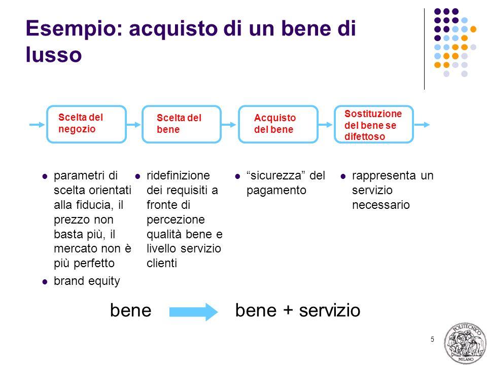 6 Classi di transazioni Basata sui motivi di fallimento del sistema di coordinamento di mercato.
